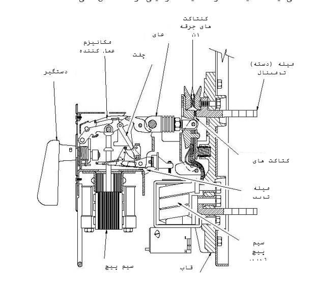 ساختار داخلی یک کلید اتوماتیک